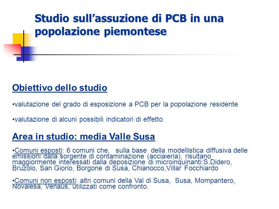 Studio sullassuzione di PCB in una popolazione piemontese Obiettivo dello studio valutazione del grado di esposizione a PCB per la popolazione residen