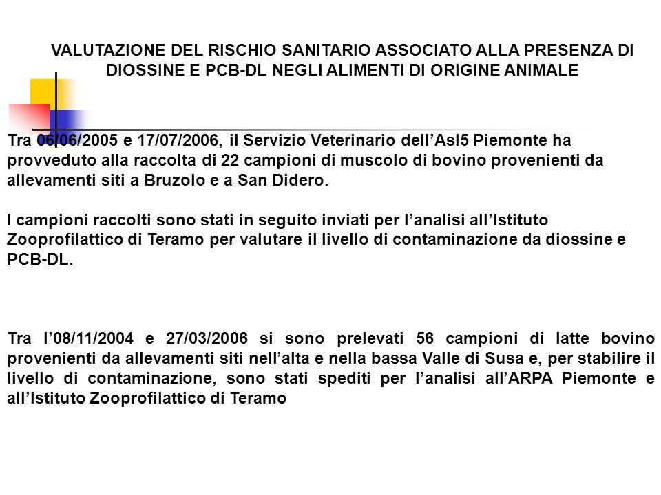 VALUTAZIONE DEL RISCHIO SANITARIO ASSOCIATO ALLA PRESENZA DI DIOSSINE E PCB-DL NEGLI ALIMENTI DI ORIGINE ANIMALE Tra 06/06/2005 e 17/07/2006, il Servi