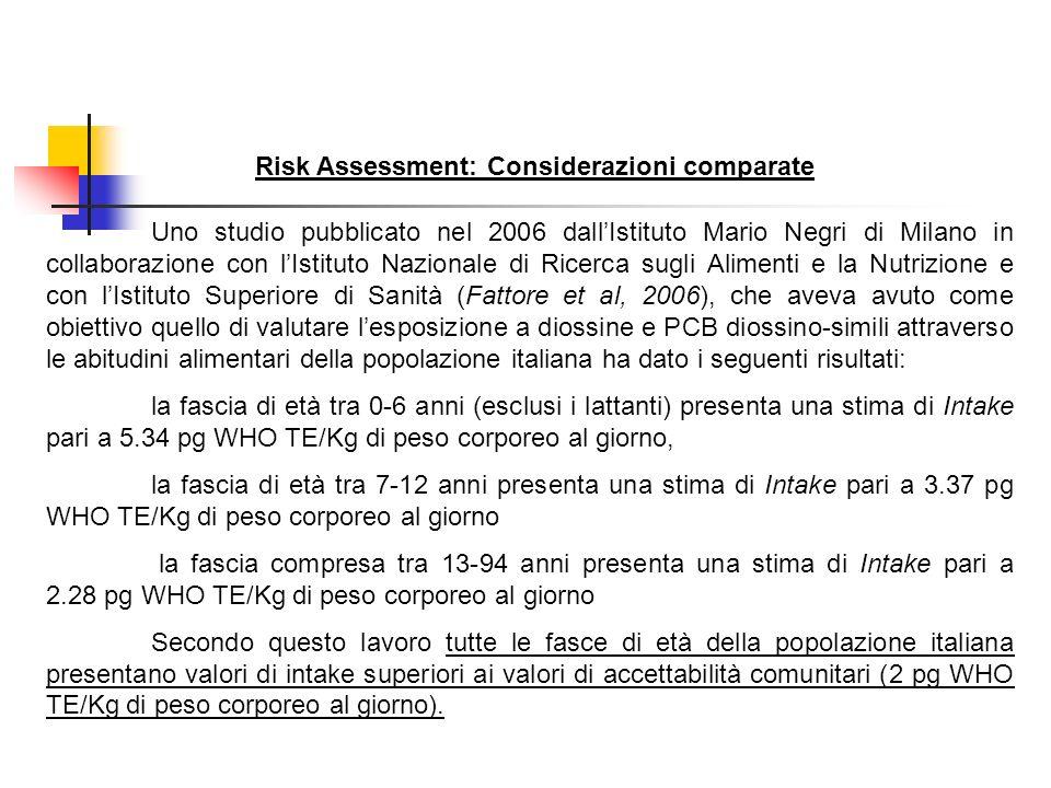 Risk Assessment: Considerazioni comparate Uno studio pubblicato nel 2006 dallIstituto Mario Negri di Milano in collaborazione con lIstituto Nazionale