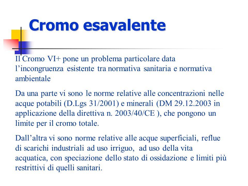 Cromo esavalente Il Cromo VI+ pone un problema particolare data lincongruenza esistente tra normativa sanitaria e normativa ambientale Da una parte vi