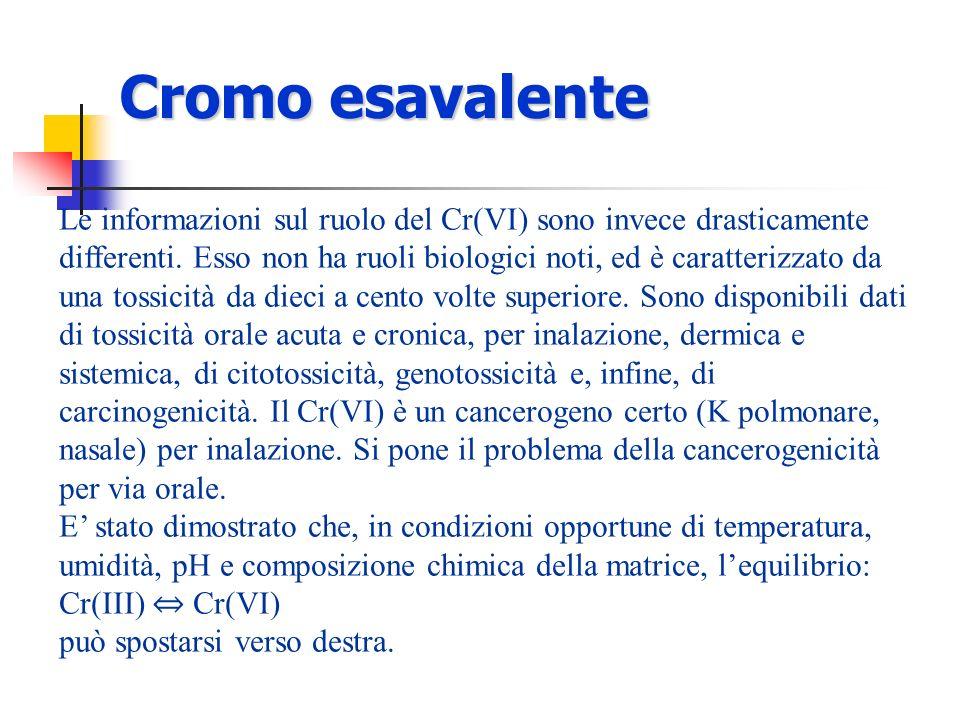 Cromo esavalente Le informazioni sul ruolo del Cr(VI) sono invece drasticamente differenti. Esso non ha ruoli biologici noti, ed è caratterizzato da u