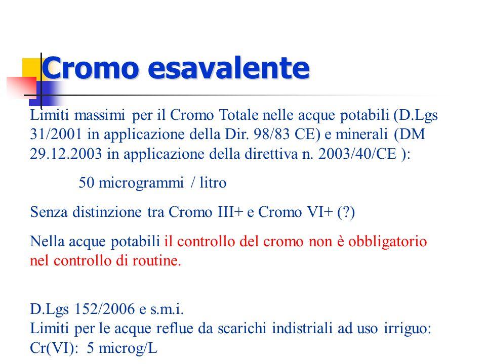 Cromo esavalente Limiti massimi per il Cromo Totale nelle acque potabili (D.Lgs 31/2001 in applicazione della Dir. 98/83 CE) e minerali (DM 29.12.2003