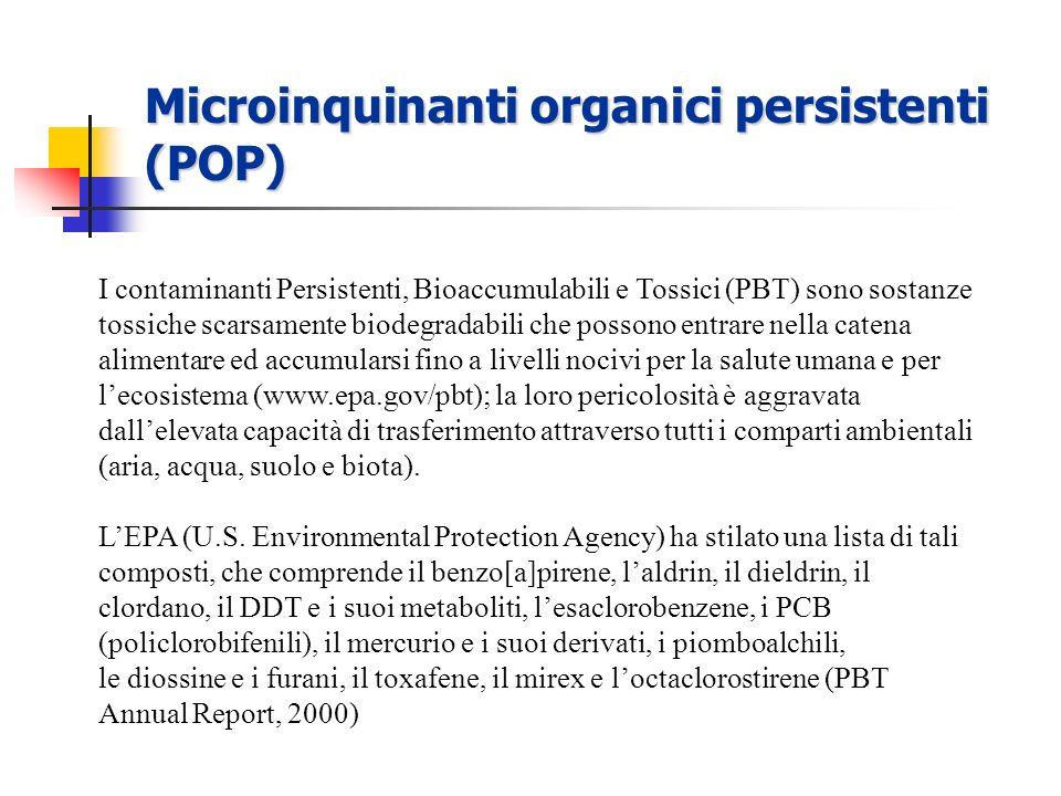 Microinquinanti organici persistenti (POP) I contaminanti Persistenti, Bioaccumulabili e Tossici (PBT) sono sostanze tossiche scarsamente biodegradabi