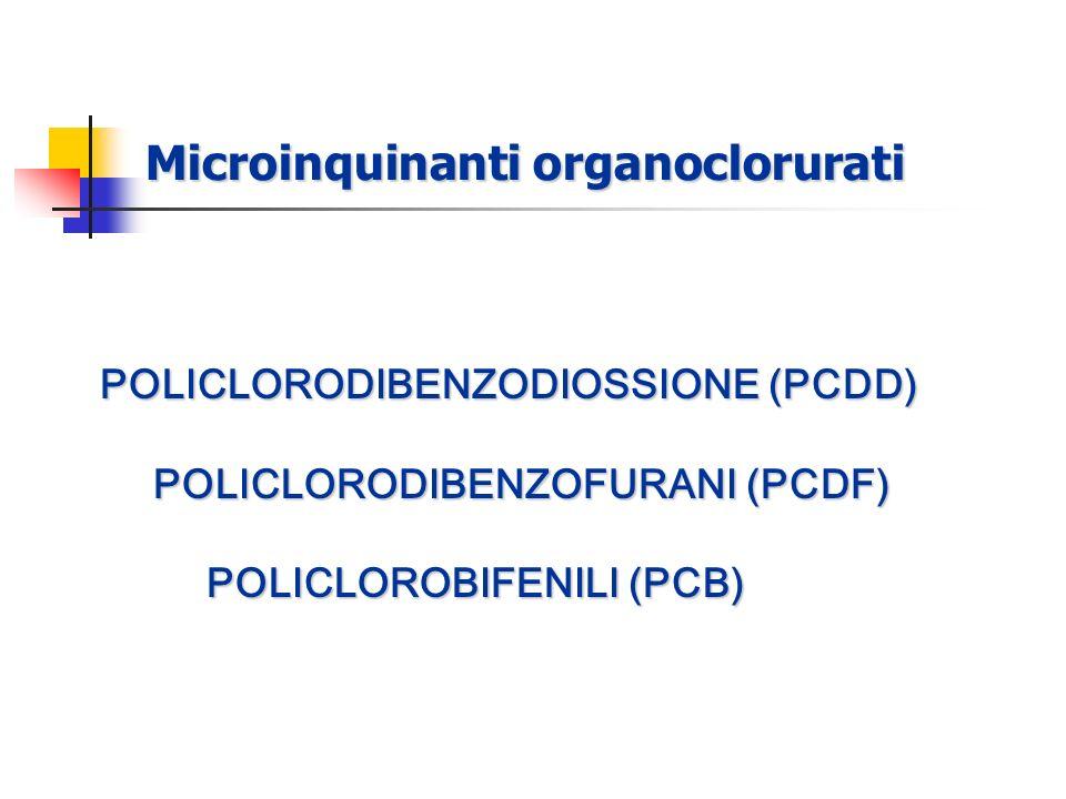 Microinquinanti organoclorurati POLICLORODIBENZODIOSSIONE (PCDD) POLICLORODIBENZOFURANI (PCDF) POLICLOROBIFENILI (PCB)