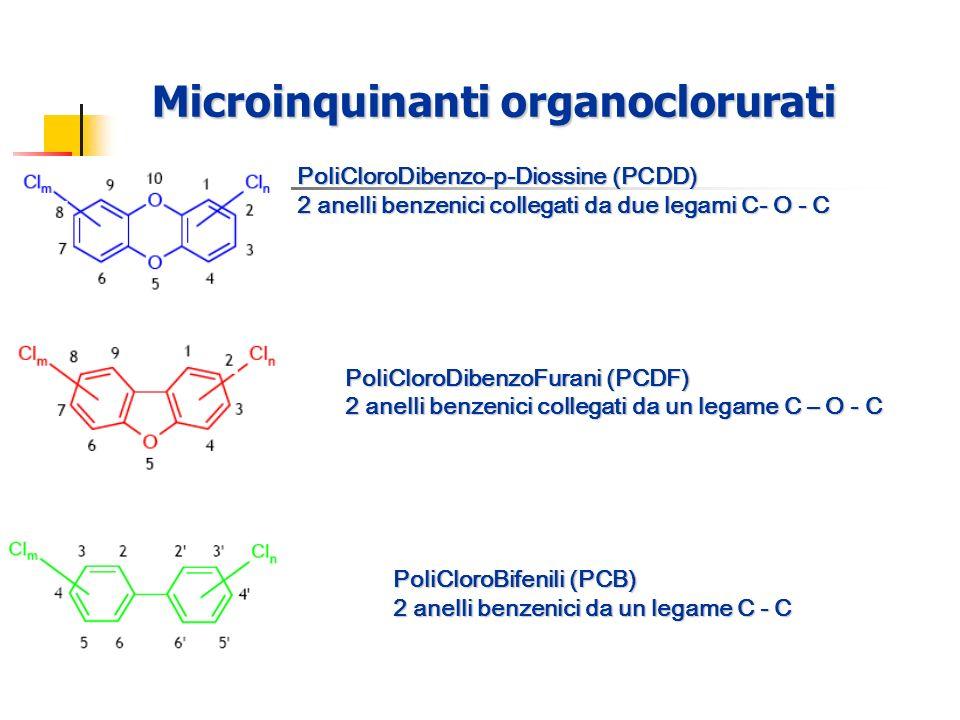 Microinquinanti organoclorurati PoliCloroDibenzo-p-Diossine (PCDD) 2 anelli benzenici collegati da due legami C- O - C PoliCloroDibenzoFurani (PCDF) 2