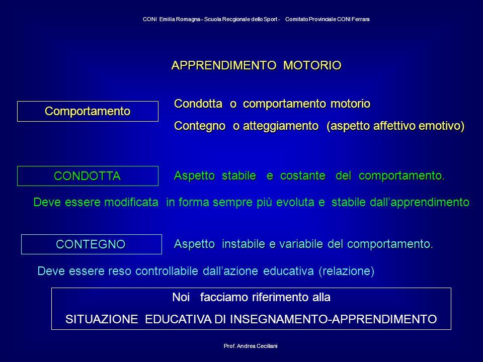 CONI Emilia Romagna– Scuola Recgionale dello Sport - Comitato Provinciale CONI Ferrara Prof.