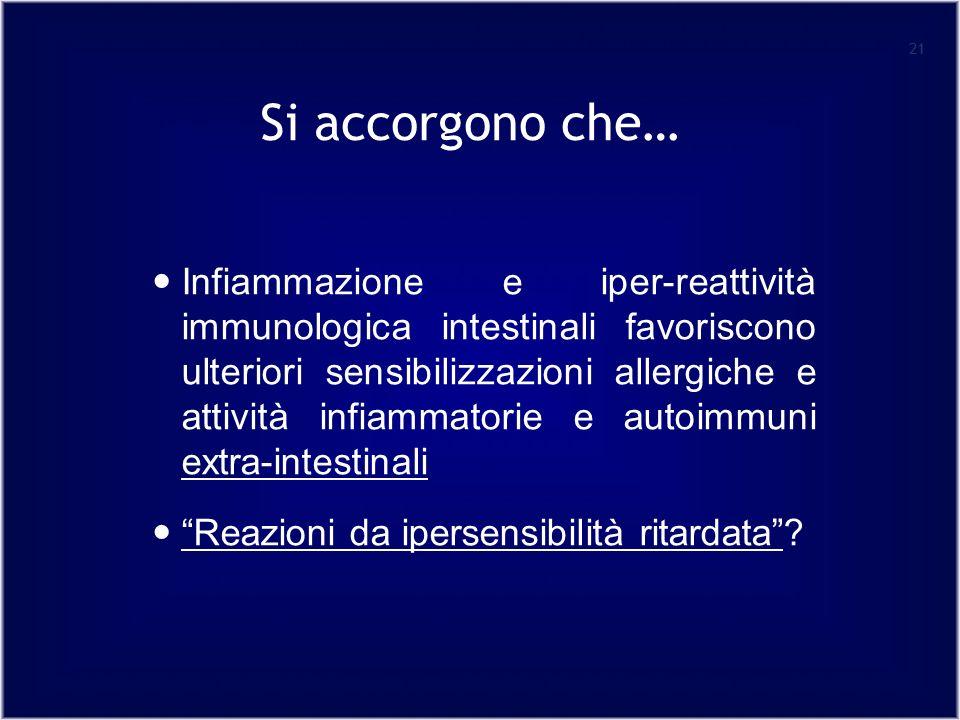 21 Infiammazione e iper-reattività immunologica intestinali favoriscono ulteriori sensibilizzazioni allergiche e attività infiammatorie e autoimmuni extra-intestinali Reazioni da ipersensibilità ritardata.