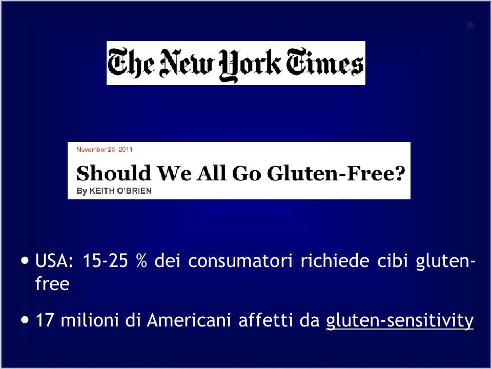 36 USA: 15-25 % dei consumatori richiede cibi gluten- free 17 milioni di Americani affetti da gluten-sensitivity