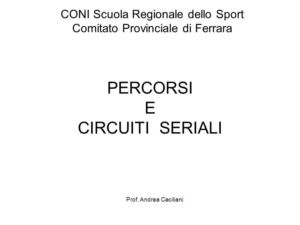 PERCORSI E CIRCUITI SERIALI CONI Scuola Regionale dello Sport Comitato Provinciale di Ferrara Prof. Andrea Ceciliani