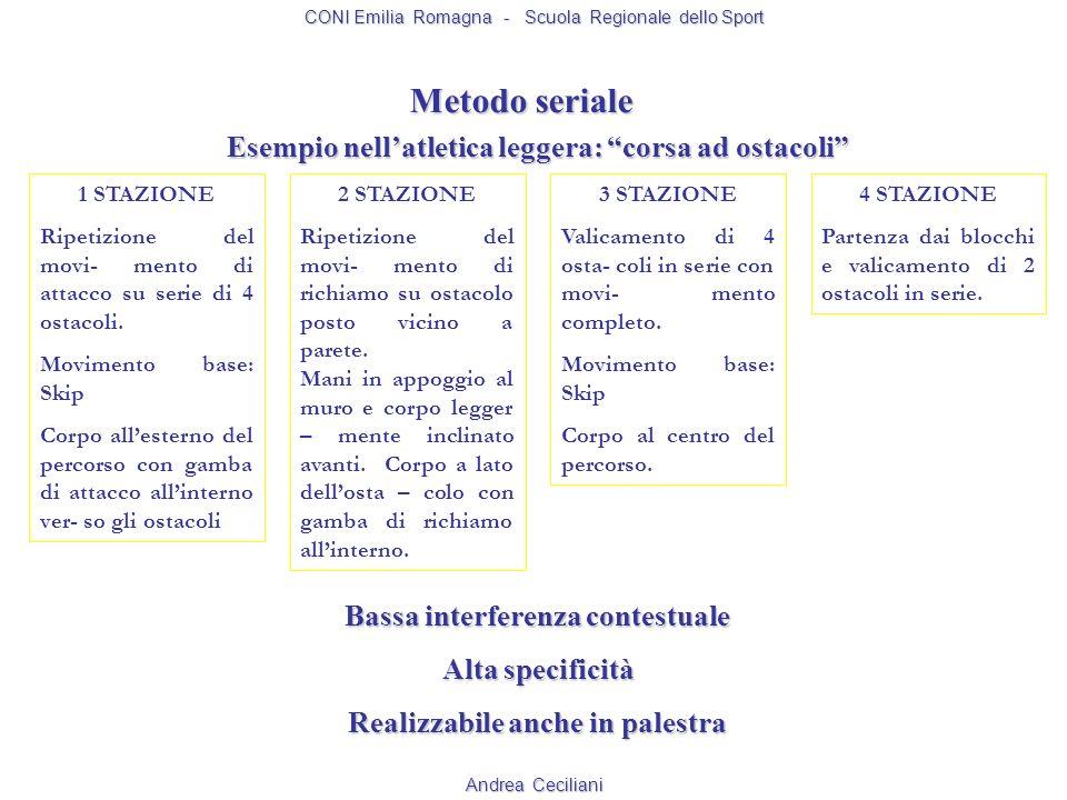 Metodo seriale Esempio nellatletica leggera: corsa ad ostacoli 1 STAZIONE Ripetizione del movi- mento di attacco su serie di 4 ostacoli. Movimento bas