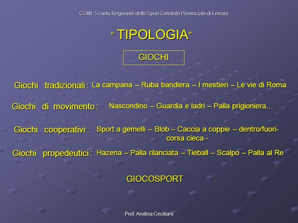 Prof. Andrea Ceciliani TIPOLOGIA TIPOLOGIA GIOCHI Giochi tradizionali : Giochi di movimento : Giochi cooperativi : GIOCOSPORT La campana – Ruba bandie