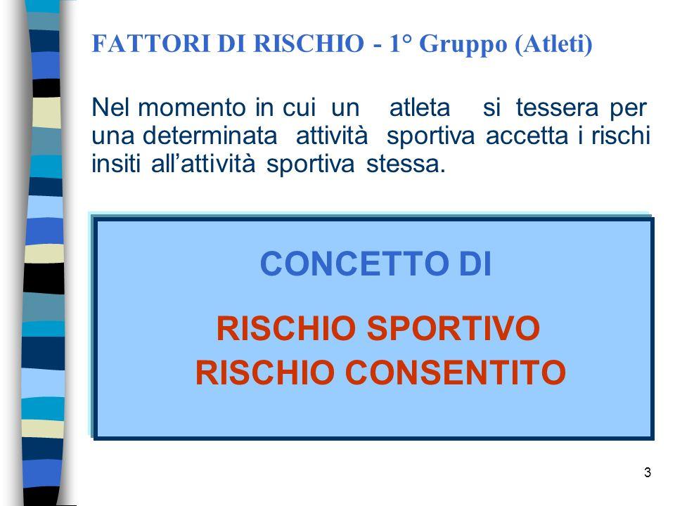 3 FATTORI DI RISCHIO - 1° Gruppo (Atleti) Nel momento in cui un atleta si tessera per una determinata attività sportiva accetta i rischi insiti allattività sportiva stessa.