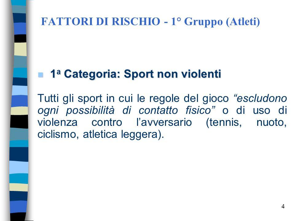 3 FATTORI DI RISCHIO - 1° Gruppo (Atleti) Nel momento in cui un atleta si tessera per una determinata attività sportiva accetta i rischi insiti allatt