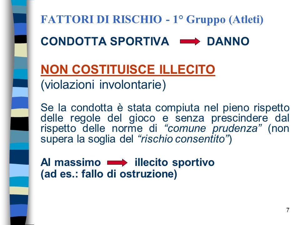 6 FATTORI DI RISCHIO - 1° Gruppo (Atleti) CONDOTTA SPORTIVA DANNO DANNO = modificazione peggiorativa dellintegrità psico-fisica dellindividuo