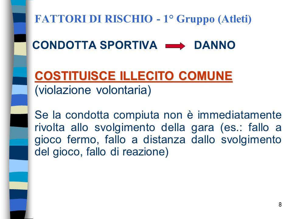 7 FATTORI DI RISCHIO - 1° Gruppo (Atleti) CONDOTTA SPORTIVA DANNO NON COSTITUISCE ILLECITO (violazioni involontarie) Se la condotta è stata compiuta n
