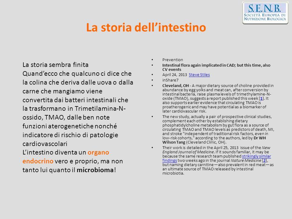 La storia dellintestino Prevention Intestinal flora again implicated in CAD; but this time, also CV events April 24, 2013 Steve StilesSteve Stiles inS