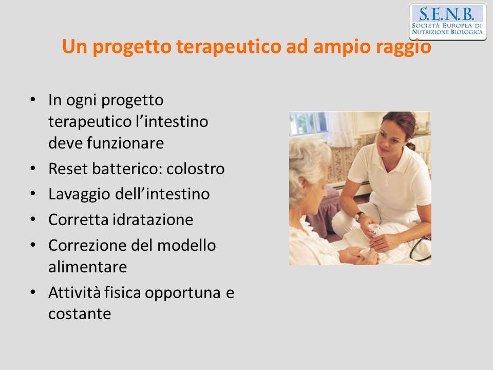 Un progetto terapeutico ad ampio raggio In ogni progetto terapeutico lintestino deve funzionare Reset batterico: colostro Lavaggio dellintestino Corre