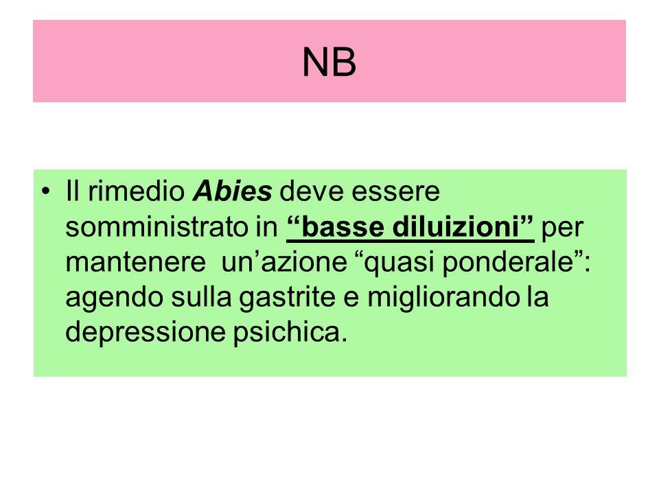 NB Il rimedio Abies deve essere somministrato in basse diluizioni per mantenere unazione quasi ponderale: agendo sulla gastrite e migliorando la depre