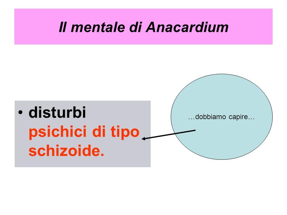 Il mentale di Anacardium disturbi psichici di tipo schizoide. …dobbiamo capire…