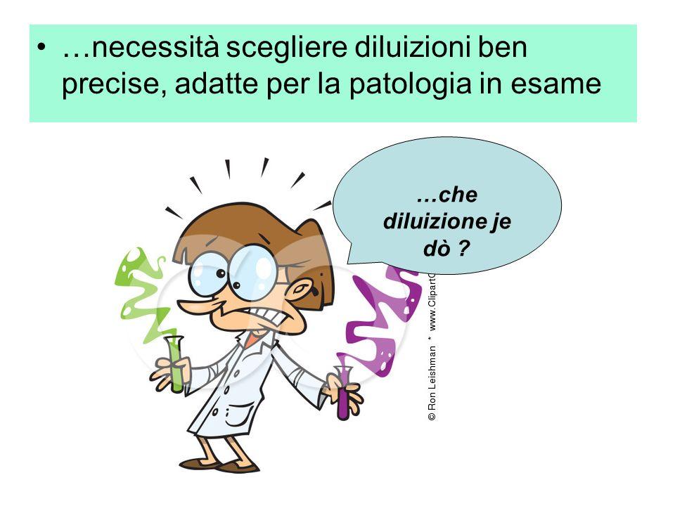 …necessità scegliere diluizioni ben precise, adatte per la patologia in esame …che diluizione je dò ?