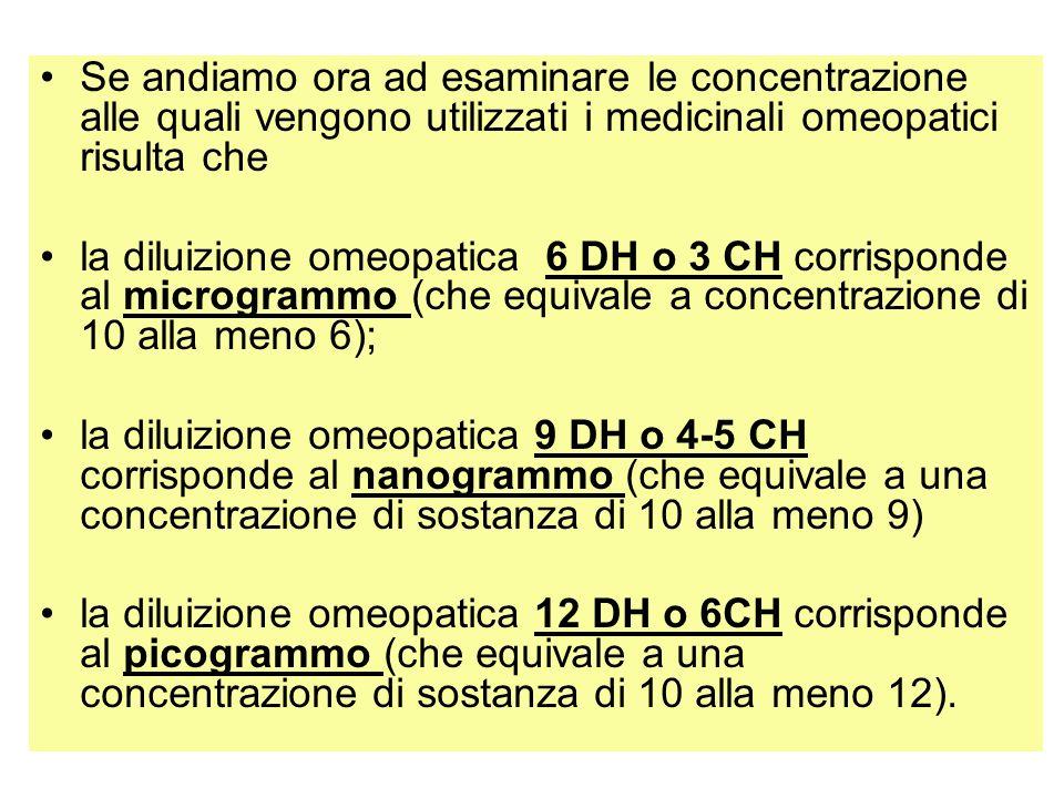 Se andiamo ora ad esaminare le concentrazione alle quali vengono utilizzati i medicinali omeopatici risulta che la diluizione omeopatica 6 DH o 3 CH c