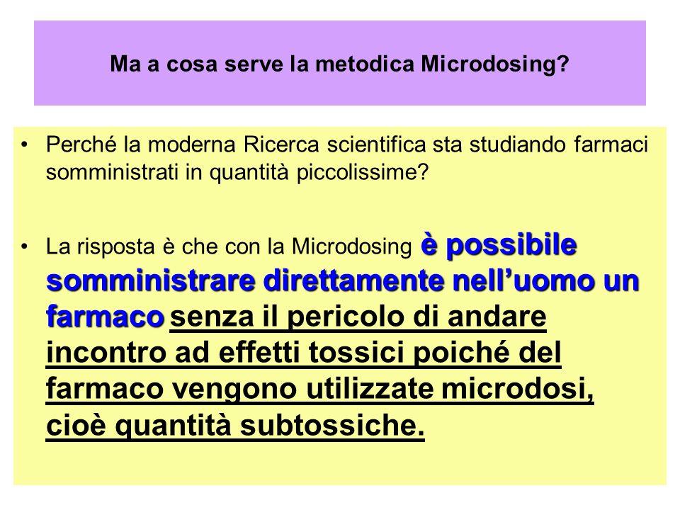 Ma a cosa serve la metodica Microdosing? Perché la moderna Ricerca scientifica sta studiando farmaci somministrati in quantità piccolissime? è possibi