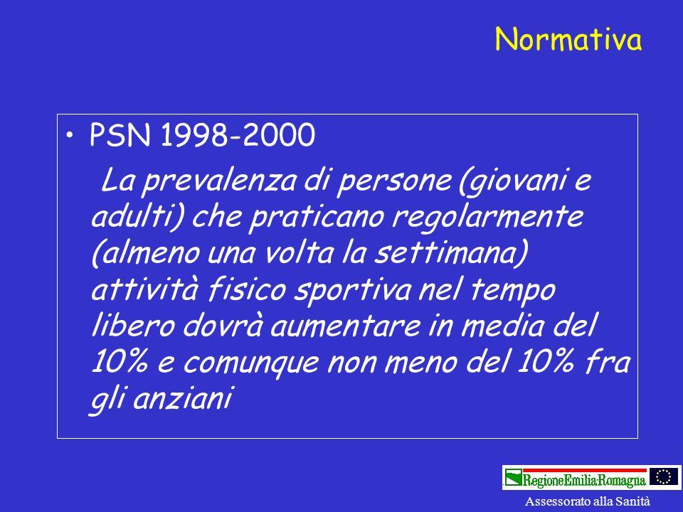 PSN 1998-2000 La prevalenza di persone (giovani e adulti) che praticano regolarmente (almeno una volta la settimana) attività fisico sportiva nel temp