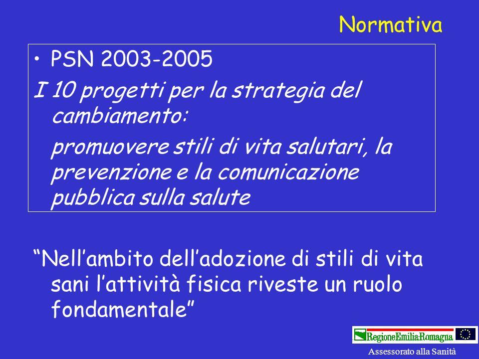 PSN 2003-2005 I 10 progetti per la strategia del cambiamento: promuovere stili di vita salutari, la prevenzione e la comunicazione pubblica sulla salu