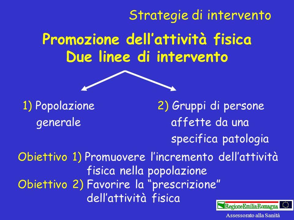Promozione dellattività fisica Due linee di intervento 1) Popolazione generale 2) Gruppi di persone affette da una specifica patologia Obiettivo 1) Pr
