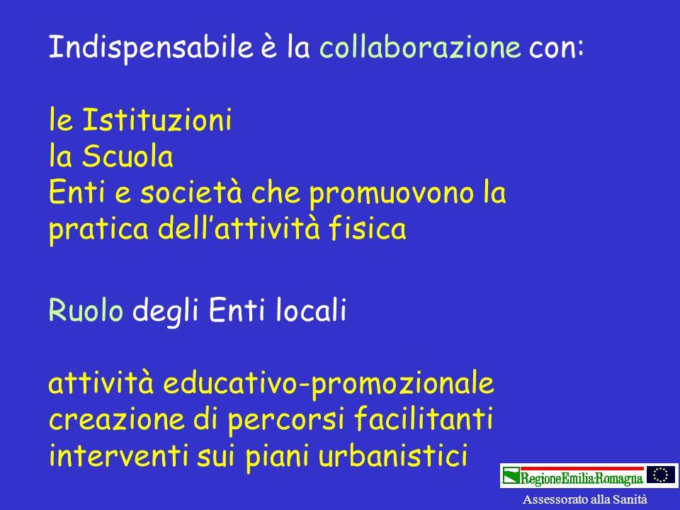 Indispensabile è la collaborazione con: le Istituzioni la Scuola Enti e società che promuovono la pratica dellattività fisica Ruolo degli Enti locali