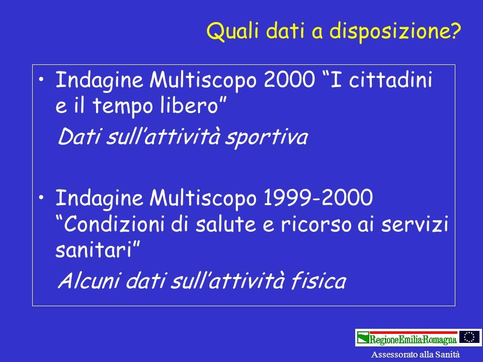 Indagine Multiscopo 2000 I cittadini e il tempo libero Dati sullattività sportiva Indagine Multiscopo 1999-2000 Condizioni di salute e ricorso ai serv