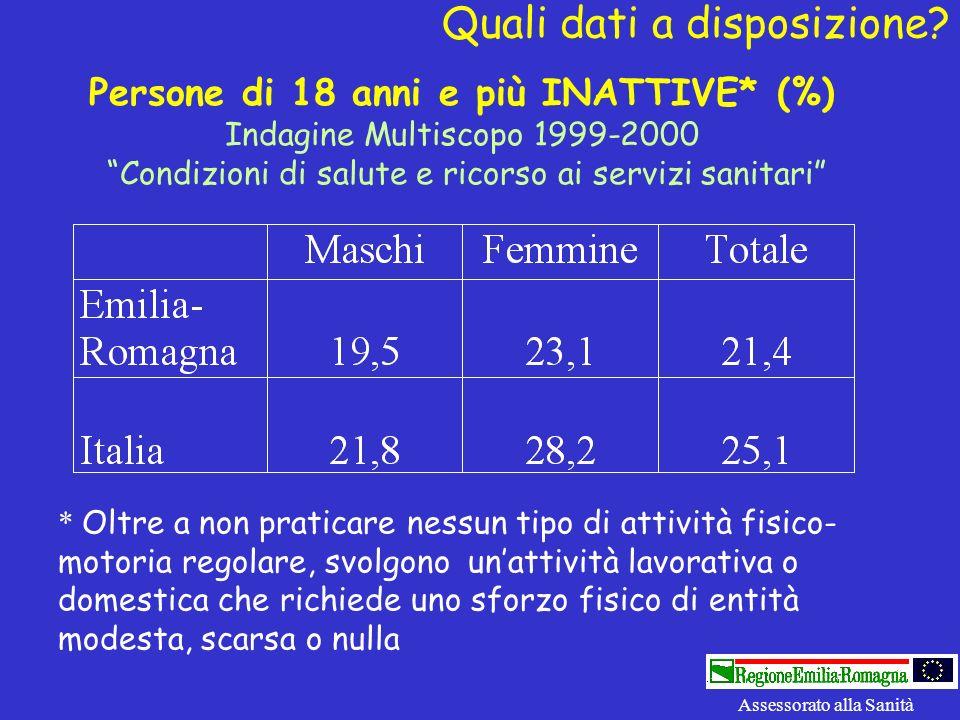 Quali dati a disposizione? Persone di 18 anni e più INATTIVE* (%) Indagine Multiscopo 1999-2000 Condizioni di salute e ricorso ai servizi sanitari * O