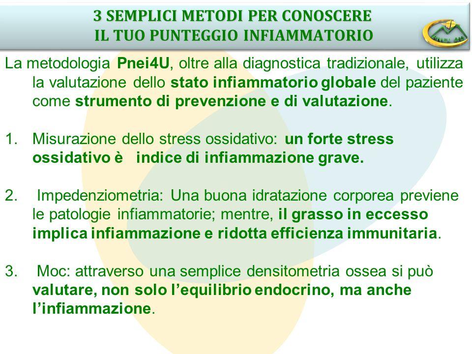 3 SEMPLICI METODI PER CONOSCERE IL TUO PUNTEGGIO INFIAMMATORIO Pag.8 La metodologia Pnei4U, oltre alla diagnostica tradizionale, utilizza la valutazio