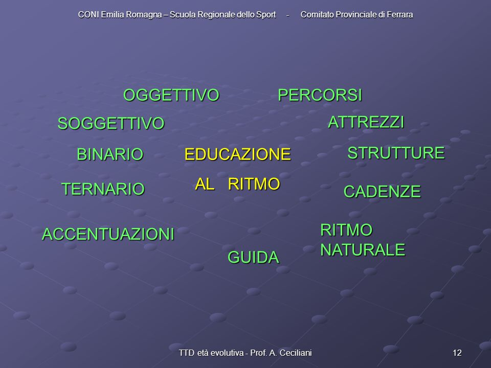 12TTD età evolutiva - Prof.A.