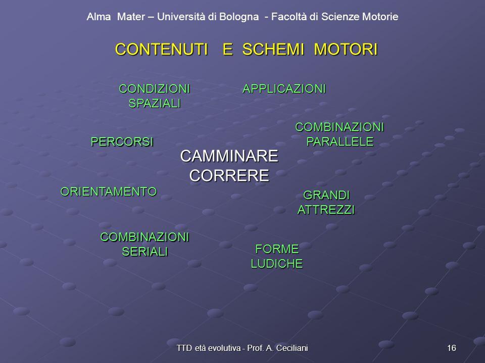 16TTD età evolutiva - Prof. A. Ceciliani Alma Mater – Università di Bologna - Facoltà di Scienze Motorie CAMMINARE CORRERE CONDIZIONI SPAZIALI ORIENTA