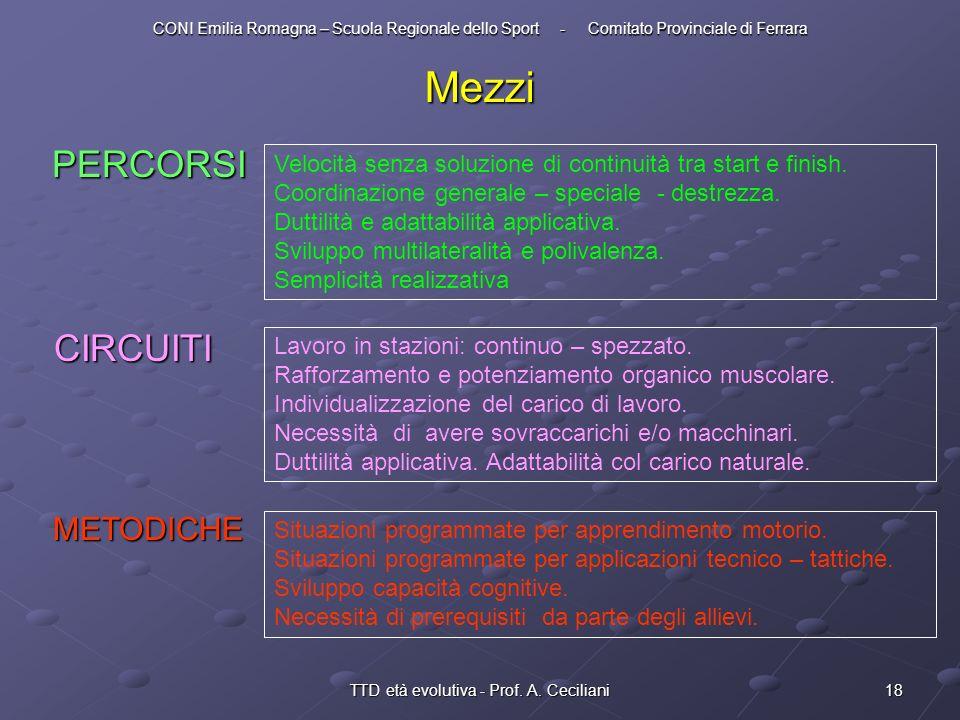 18TTD età evolutiva - Prof. A. Ceciliani Mezzi PERCORSI METODICHE CIRCUITI Velocità senza soluzione di continuità tra start e finish. Coordinazione ge