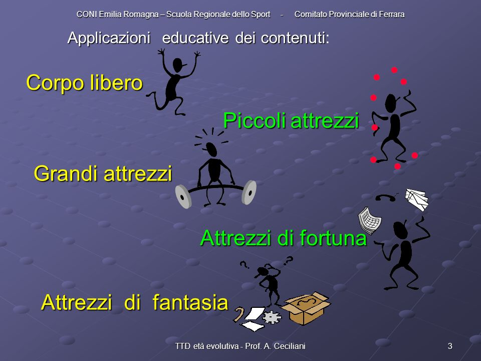 3TTD età evolutiva - Prof. A. Ceciliani Applicazioni educative dei contenuti Applicazioni educative dei contenuti: Corpo libero Piccoli attrezzi Grand