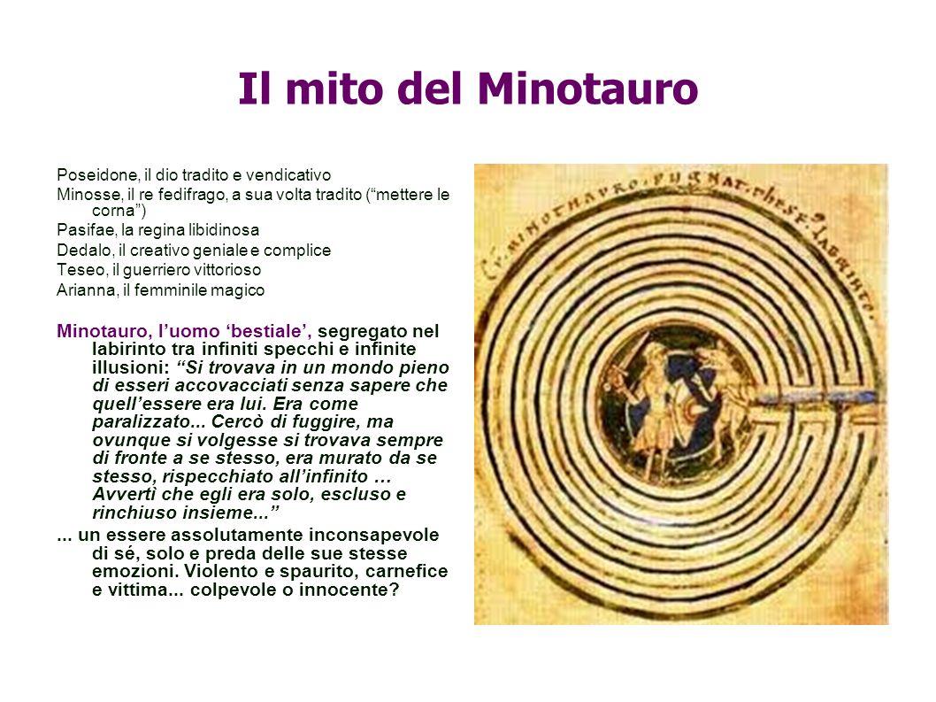 Il mito del Minotauro Poseidone, il dio tradito e vendicativo Minosse, il re fedifrago, a sua volta tradito (mettere le corna) Pasifae, la regina libi