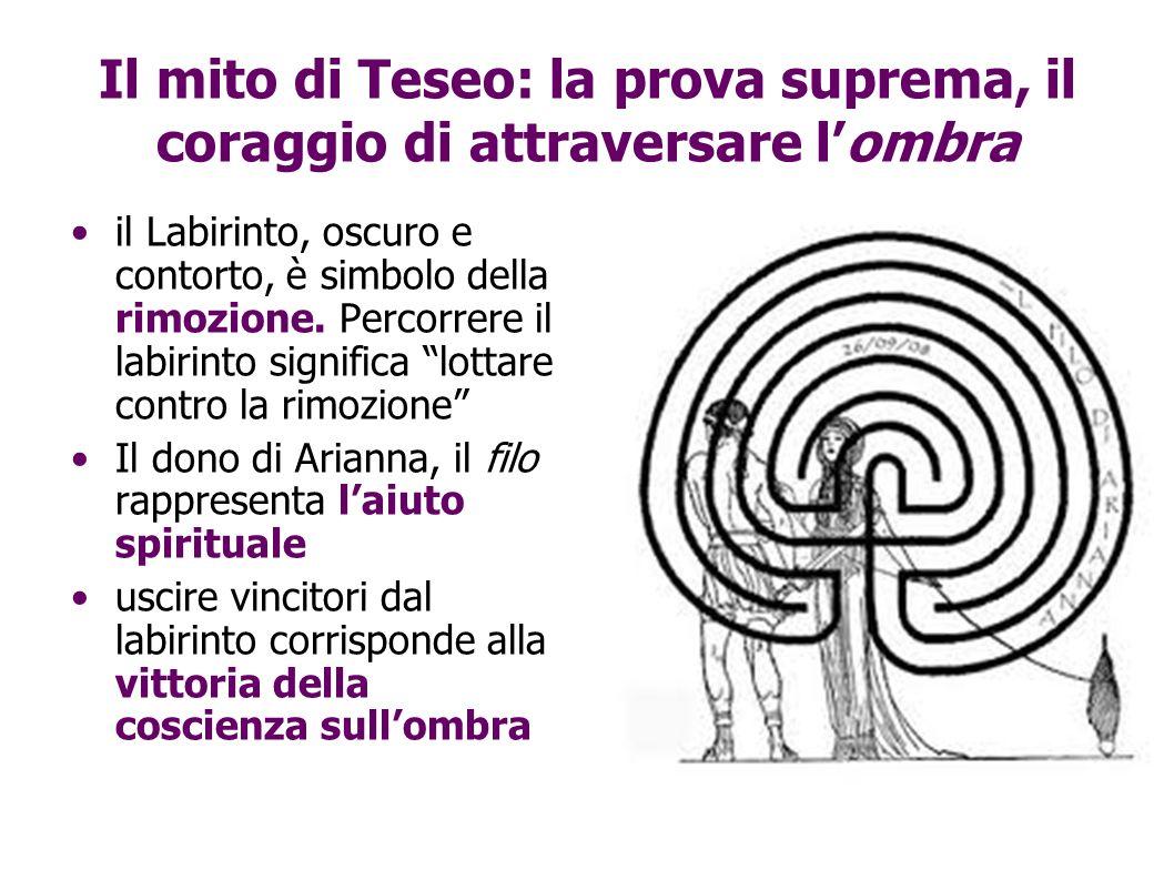 Il mito di Teseo: la prova suprema, il coraggio di attraversare lombra il Labirinto, oscuro e contorto, è simbolo della rimozione. Percorrere il labir