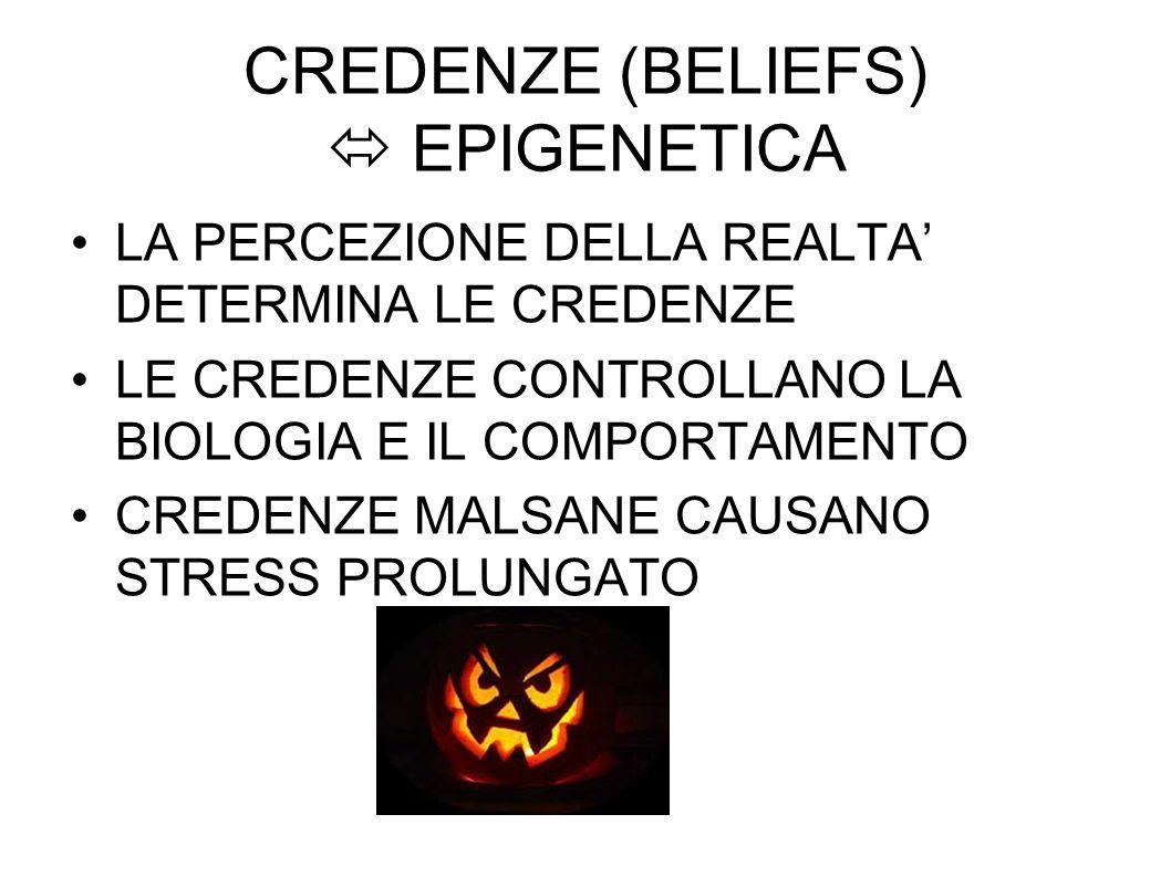CREDENZE (BELIEFS) EPIGENETICA LA PERCEZIONE DELLA REALTA DETERMINA LE CREDENZE LE CREDENZE CONTROLLANO LA BIOLOGIA E IL COMPORTAMENTO CREDENZE MALSAN