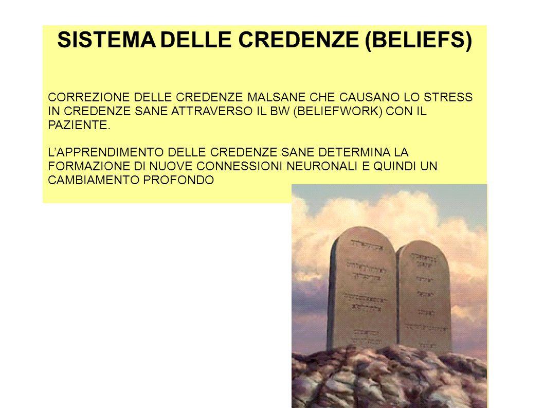 SISTEMA DELLE CREDENZE (BELIEFS) CORREZIONE DELLE CREDENZE MALSANE CHE CAUSANO LO STRESS IN CREDENZE SANE ATTRAVERSO IL BW (BELIEFWORK) CON IL PAZIENT