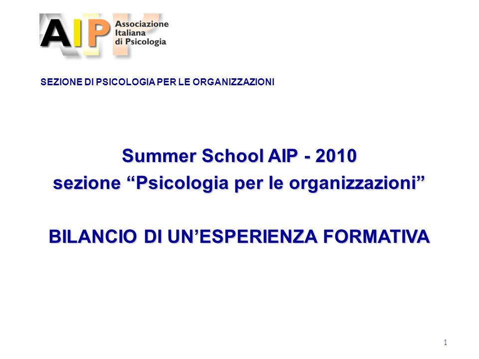 1 SEZIONE DI PSICOLOGIA PER LE ORGANIZZAZIONI Summer School AIP - 2010 sezione Psicologia per le organizzazioni BILANCIO DI UNESPERIENZA FORMATIVA BIL