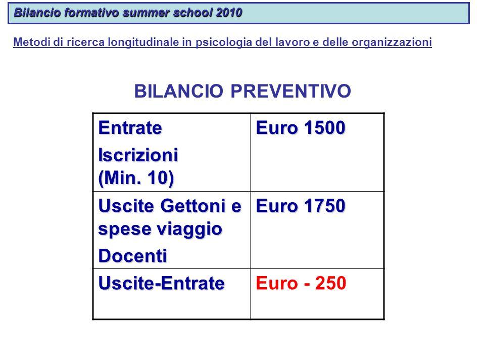 Bilancio formativo summer school 2010 Metodi di ricerca longitudinale in psicologia del lavoro e delle organizzazioni BILANCIO PREVENTIVO Entrate Iscr