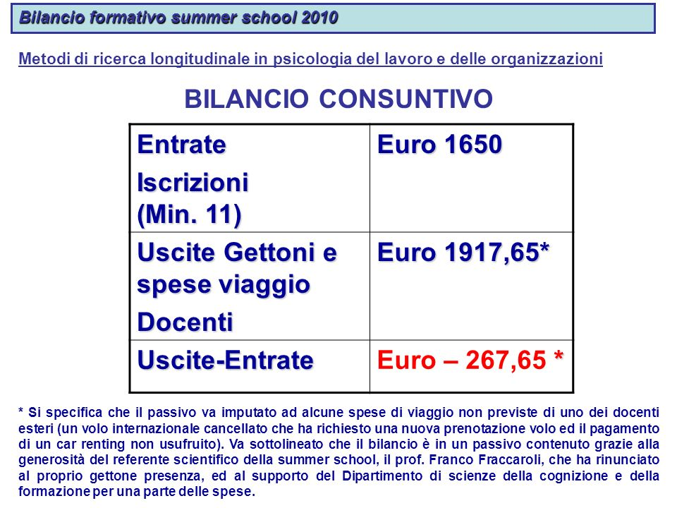 Bilancio formativo summer school 2010 Metodi di ricerca longitudinale in psicologia del lavoro e delle organizzazioni BILANCIO CONSUNTIVO Entrate Iscr