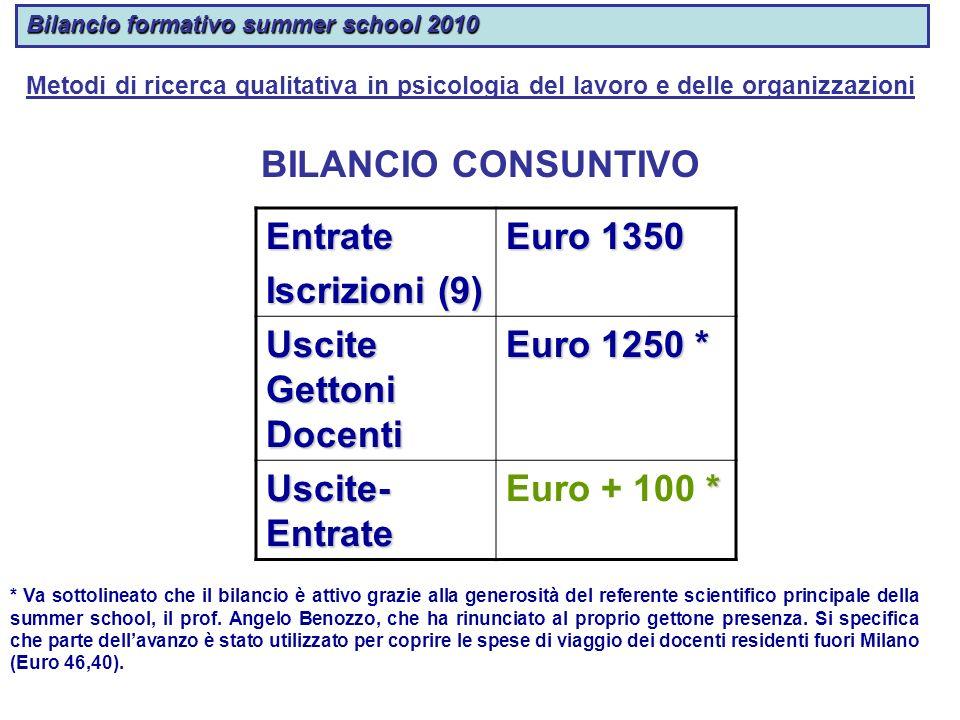 Bilancio formativo summer school 2010 Metodi di ricerca qualitativa in psicologia del lavoro e delle organizzazioni BILANCIO CONSUNTIVO Entrate Iscriz