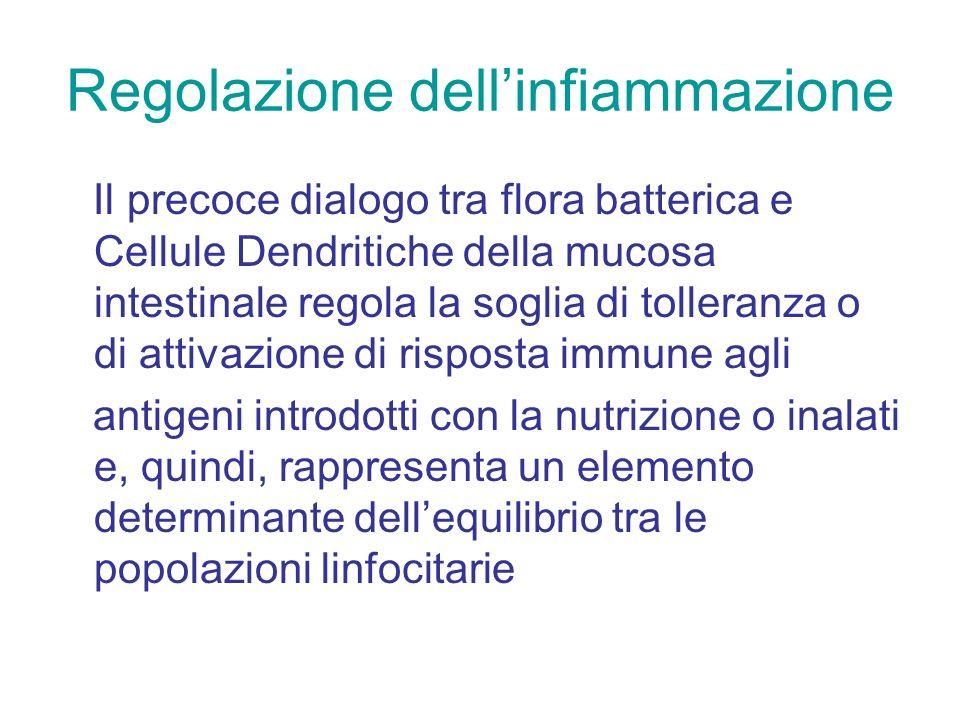 Regolazione dellinfiammazione Il precoce dialogo tra flora batterica e Cellule Dendritiche della mucosa intestinale regola la soglia di tolleranza o d