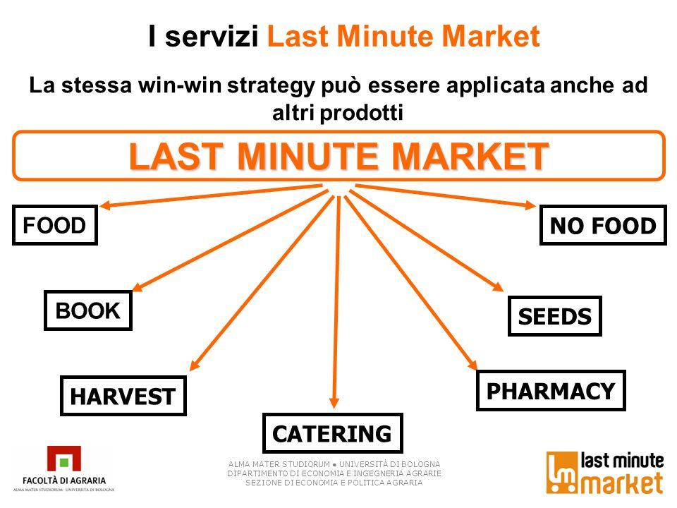 I servizi Last Minute Market La stessa win-win strategy può essere applicata anche ad altri prodotti ALMA MATER STUDIORUM UNIVERSITÀ DI BOLOGNA DIPART
