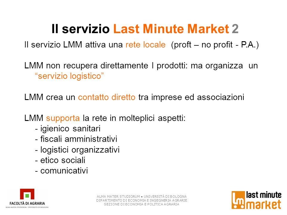 Il servizio LMM attiva una rete locale (proft – no profit - P.A.) LMM non recupera direttamente I prodotti: ma organizza un servizio logistico LMM cre