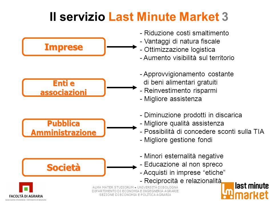 Il servizio Last Minute Market 4 Win-Win Imprese PubblicaAmministrazione Enti e associazioni Last Minute Market è concepito come fornitura di un servizio a tutti gli stakeholders, che ne conseguono benefici diretti ed indiretti.