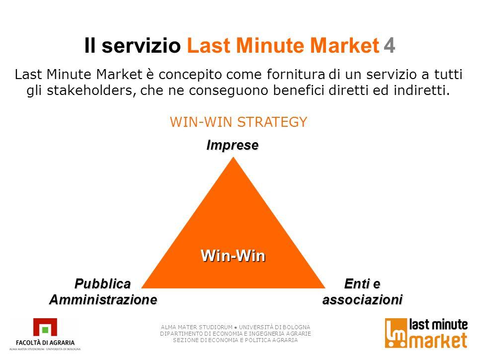 Il servizio Last Minute Market 4 Win-Win Imprese PubblicaAmministrazione Enti e associazioni Last Minute Market è concepito come fornitura di un servi